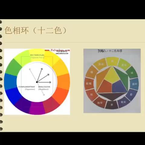 色彩理论知识