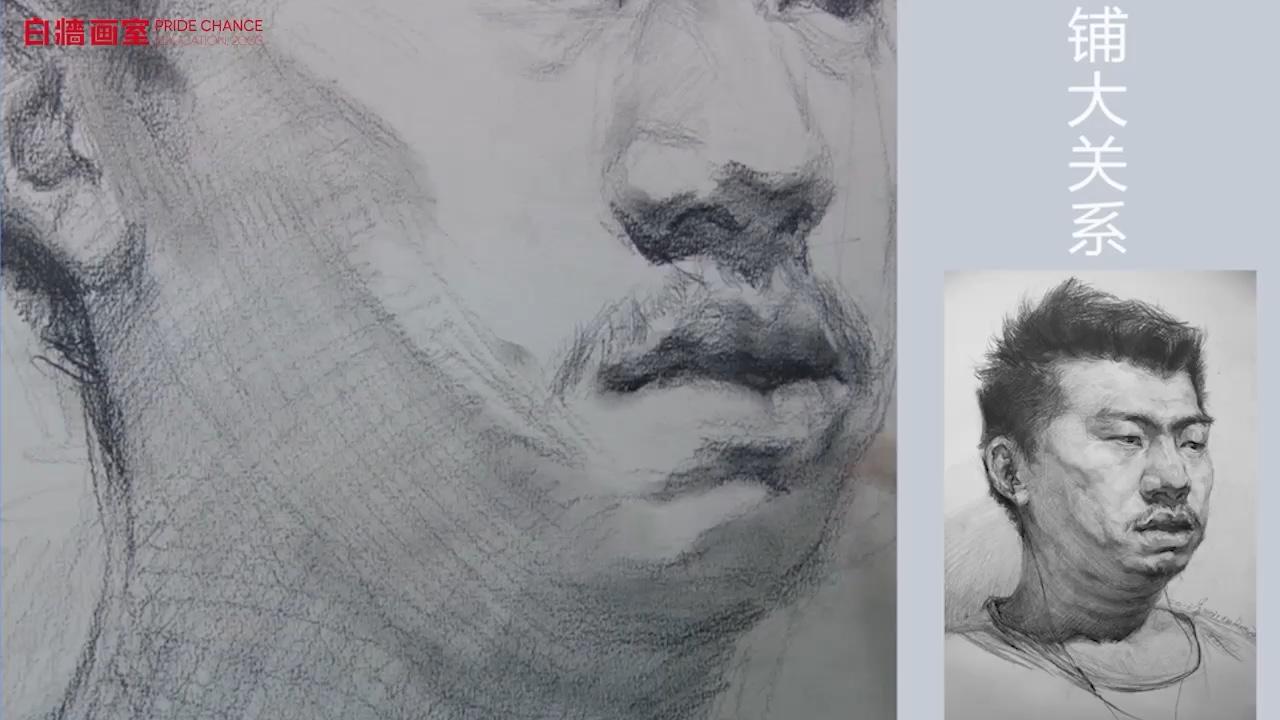 【美术高考培训】素描-头像-男中年-四分之三(二)