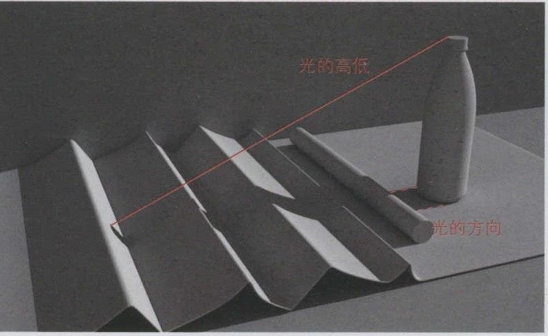 超强干货丨素描静物入门之【光影关系、几何形体、遮挡关系】