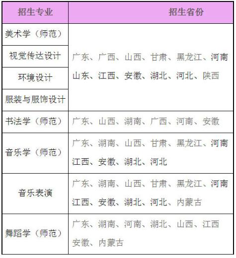 岭南师范学
