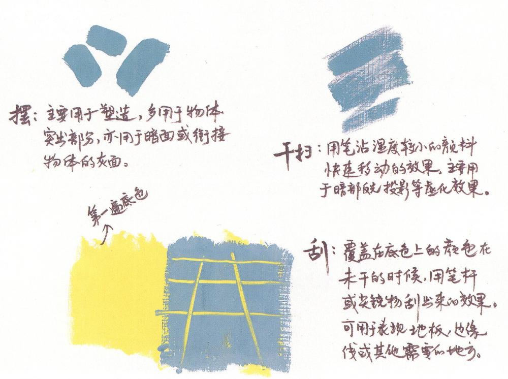【高分干货】色彩笔触的运用!如何才能更好塑造物体!
