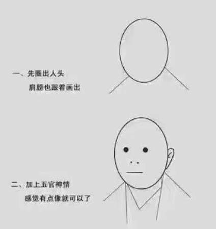 简单五步教你学会画素描头像
