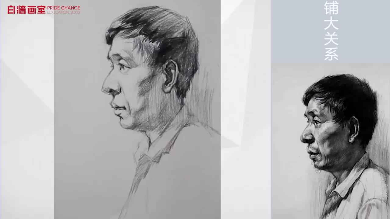 素描-頭像-男中年-側面(二)