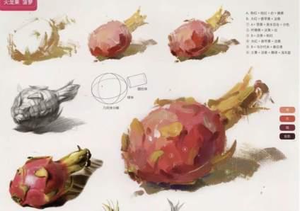 【滴~色彩卡】色彩水果单体调色及技巧part2❤  今天分享香蕉 火龙果 西瓜 桃子