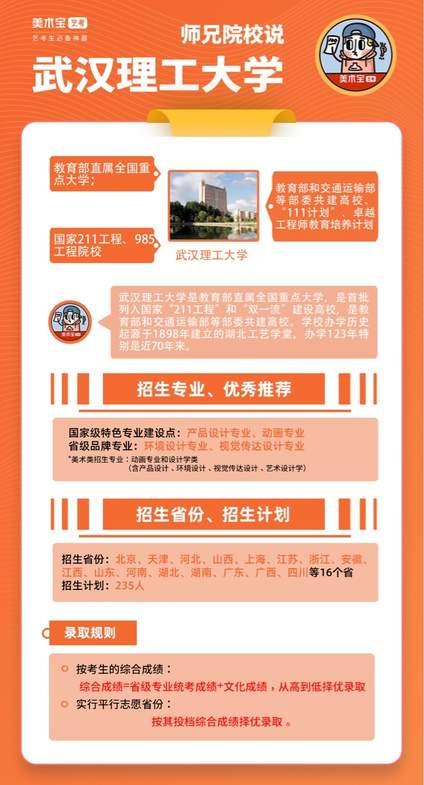 师兄院校说 | 产品设计武汉理工大学!  武汉理工大学是教育部直属全国重