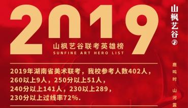2019年山枫艺谷联考英雄榜