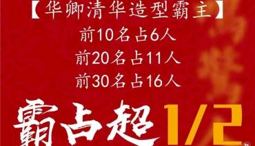 【清华校考捷报】华卿斩获49张合格证,全国榜眼2名,霸占排行榜超1/2