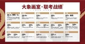 杭州大象画室图2