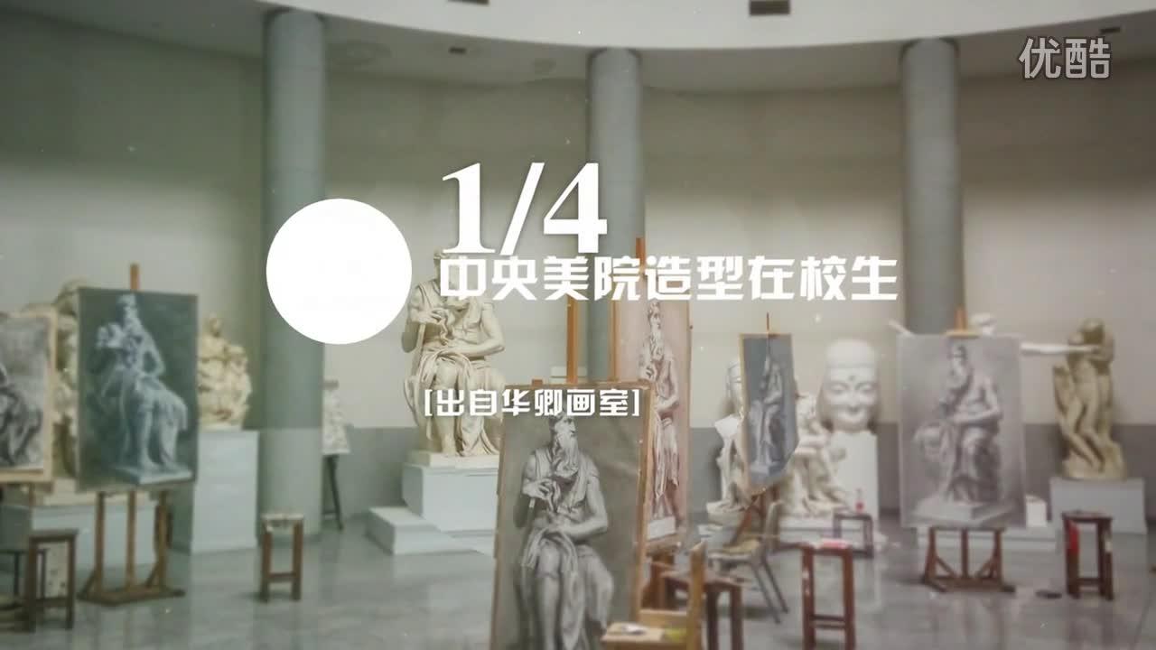北京华卿画室2016年成绩汇总