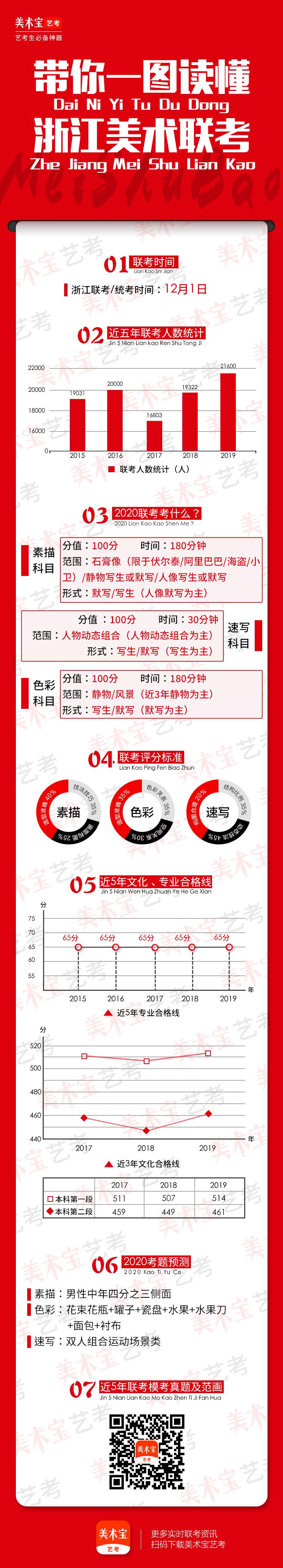 20届浙江一图.png