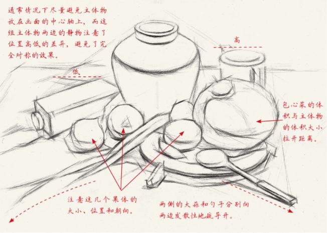 【素描干货】素描高分卷,是怎么找准静物结构的?看这你就明白了!