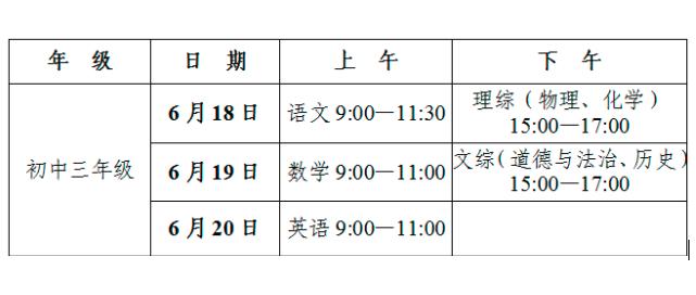 【中考政策】湖南省長沙市2021年中招政策調整解讀