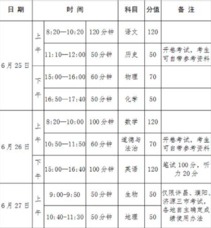 【中招政策】2021年河南省中招政策公布!含考試時間、志愿填報、分數線劃定